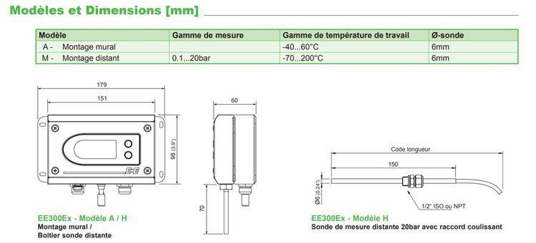 Transmetteur de température ATEX EE300Ex-xT