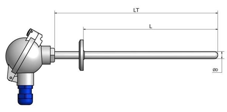 Sondes PT100 et PT1000 (Elément résistif à tête) + ATEX