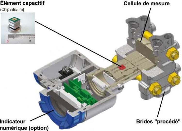 Transmetteur de pression FKP de la famille  FCX-AII V5