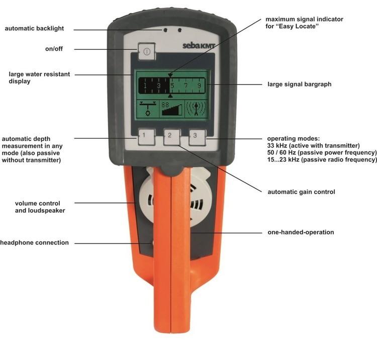 Système de localisation rapide de câbles et de conduits EasyLoc TxRx