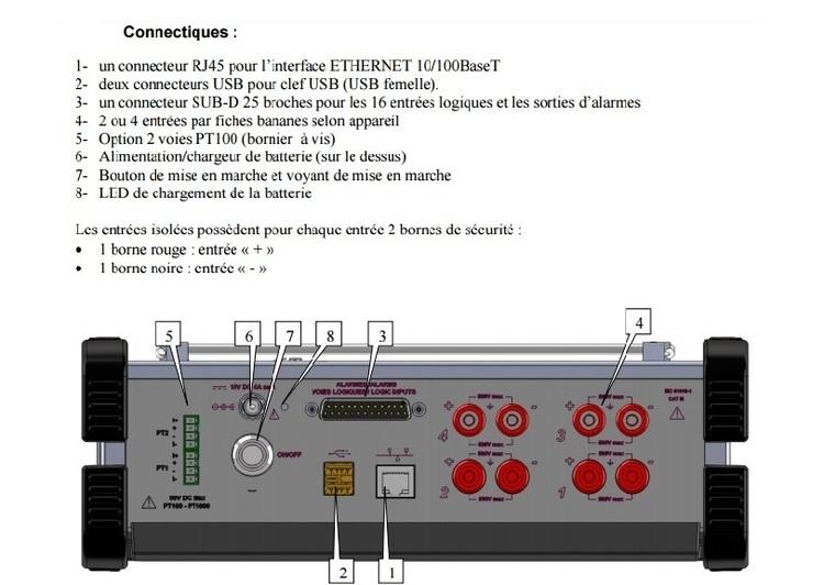 Systèmes d'acquisition de données portable 2 ou 4 voies universelles SEFRAM DAS 30/50