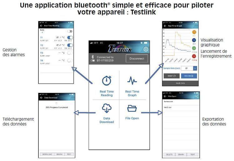 Thermomètre numérique enregistreur Bluetooth® avec 4 voies Modèle 9816B