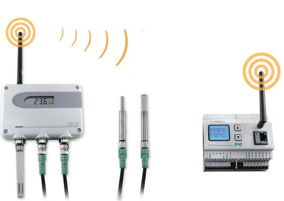Station de base pour réseau sans fil EE242