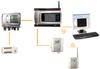 Système acquisition de données Sans-fil SAVERIS de chez TESTO