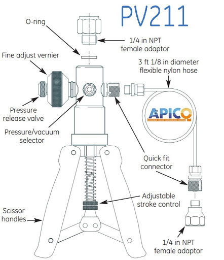 Pompe à main pneumatique PV211 –0.95 à 40bar (prix à la semaine)
